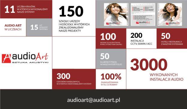 Audio-Art-super-624x364